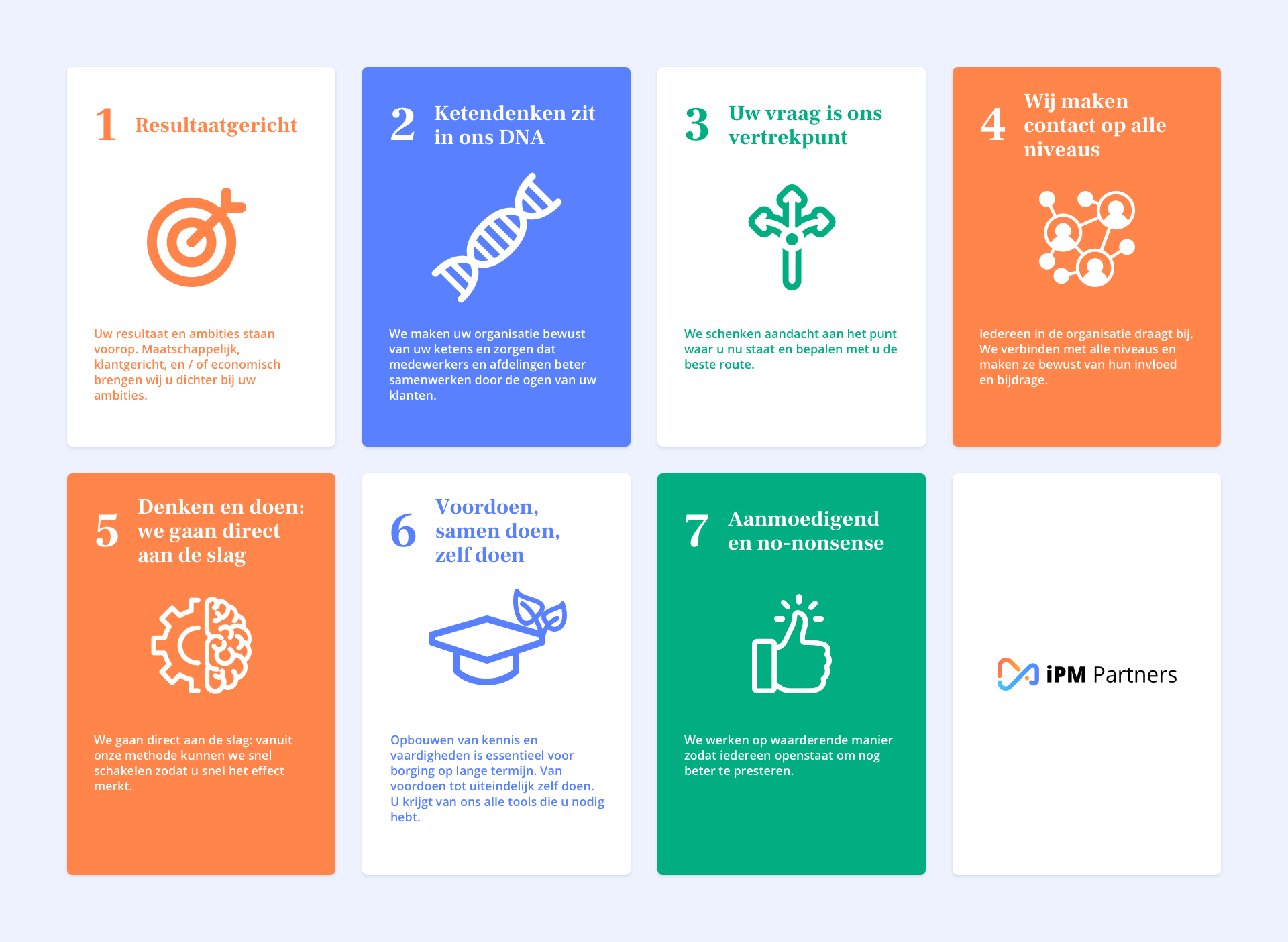 De 7 leidende principes van iPM Partners